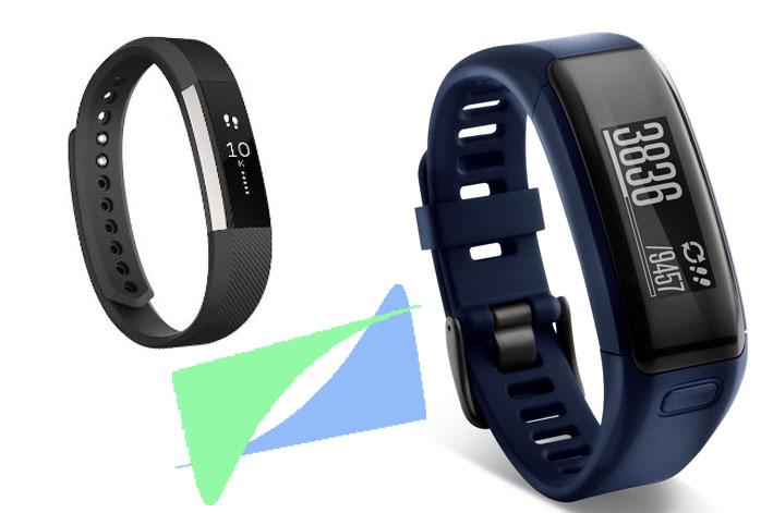 Fitbit Alta Vs Garmin Vivosmart HR