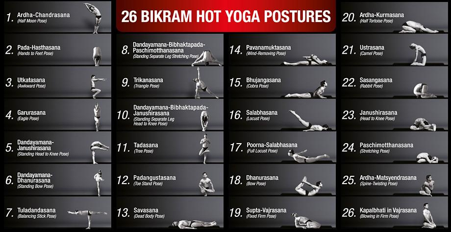Hatha Yoga vs Bikram Yoga